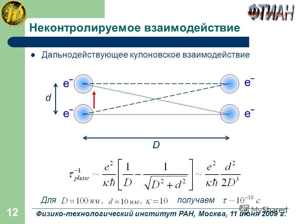 Физико-технологический институт РАН, Москва, 11 июня 2009 г. 12 Неконтролируемое взаимодействие Дальнодействующее кулоновское взаимодействие d D eˉeˉ eˉeˉ eˉeˉ Для,, получаем eˉeˉ
