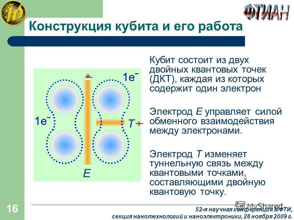 16 Конструкция кубита и его работа Кубит состоит из двух двойных квантовых точек (ДКТ), каждая из которых содержит один электрон Электрод Е управляет силой обменного взаимодействия между электронами. Электрод Т изменяет туннельную связь между квантов