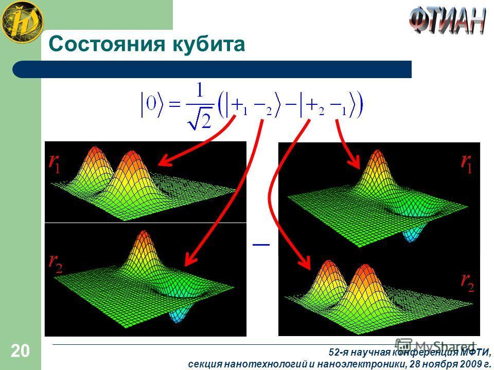 20 Состояния кубита 52-я научная конференция МФТИ, секция нанотехнологий и наноэлектроники, 28 ноября 2009 г.