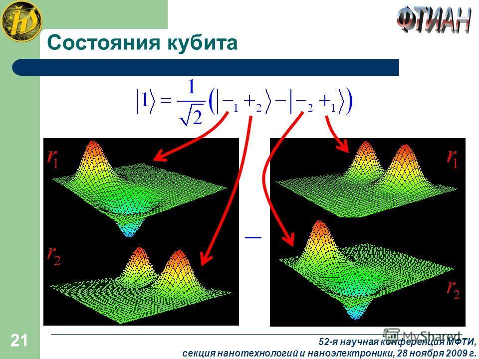 21 Состояния кубита 52-я научная конференция МФТИ, секция нанотехнологий и наноэлектроники, 28 ноября 2009 г.