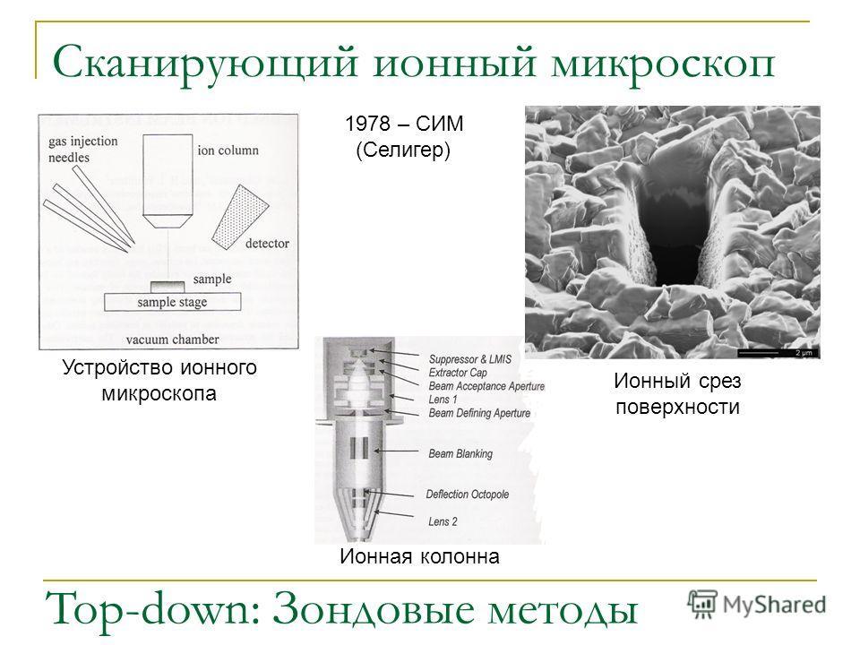 Сканирующий ионный микроскоп Top-down: Зондовые методы Устройство ионного микроскопа Ионный срез поверхности Ионная колонна 1978 – СИМ (Селигер)