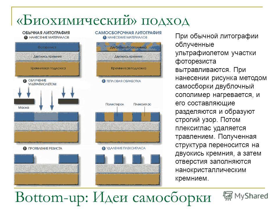 «Биохимический» подход Bottom-up: Идеи самосборки При обычной литографии облученные ультрафиолетом участки фоторезиста вытравливаются. При нанесении рисунка методом самосборки двублочный сополимер нагревается, и его составляющие разделяются и образую