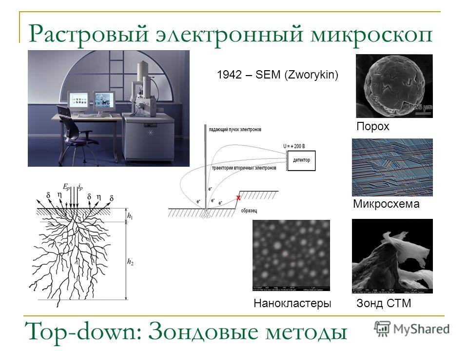 Растровый электронный микроскоп Top-down: Зондовые методы Порох Микросхема НанокластерыЗонд СТМ 1942 – SEM (Zworykin)