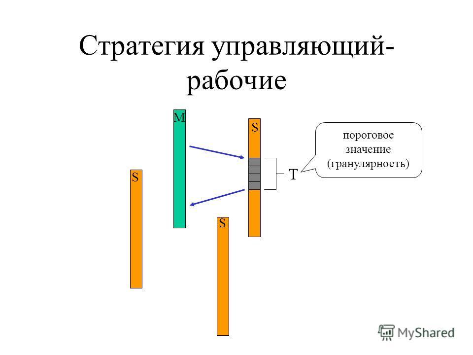 Стратегия управляющий- рабочие M S S S T пороговое значение (гранулярность)