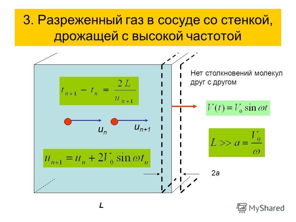 3. Разреженный газ в сосуде со стенкой, дрожащей с высокой частотой unun 2a2a L Нет столкновений молекул друг с другом u n+1