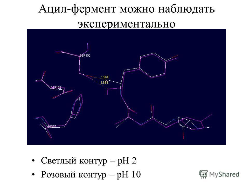 Ацил-фермент можно наблюдать экспериментально Светлый контур – pH 2 Розовый контур – pH 10