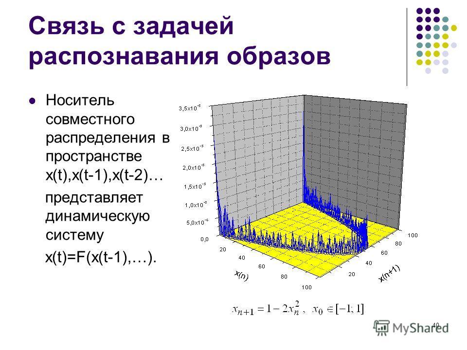 40 Связь с задачей распознавания образов Носитель совместного распределения в пространстве x(t),x(t-1),x(t-2)… представляет динамическую систему x(t)=F(x(t-1),…).