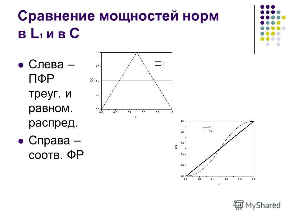 6 Сравнение мощностей норм в L 1 и в C Слева – ПФР треуг. и равном. распред. Справа – соотв. ФР