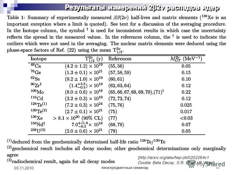 Межпредметный семинар 17 03.11.2010 Результаты измерений 2 2 распадов ядер [http://arxiv.org/abs/hep-ph/0202264v1 Double Beta Decay. S.R. Elliott, P. Vogel]