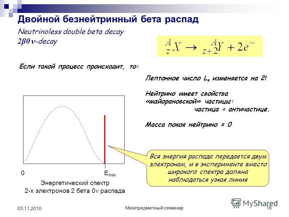 Межпредметный семинар 18 03.11.2010 Двойной безнейтринный бета распад Neutrinoless double beta decay 2β0 -decay Лептонное число L e изменяется на 2! Нейтрино имеет свойства «майорановской» частицы: частица = античастице. Масса покоя нейтрино 0 0 E ma