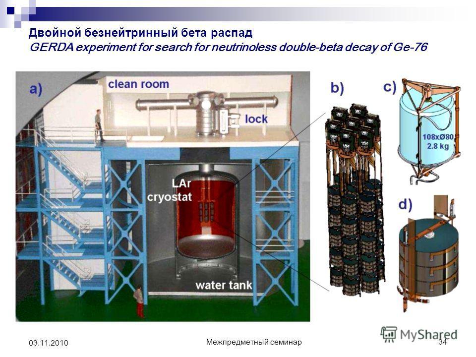 Межпредметный семинар 34 03.11.2010 Двойной безнейтринный бета распад GERDA experiment for search for neutrinoless double-beta decay of Ge-76