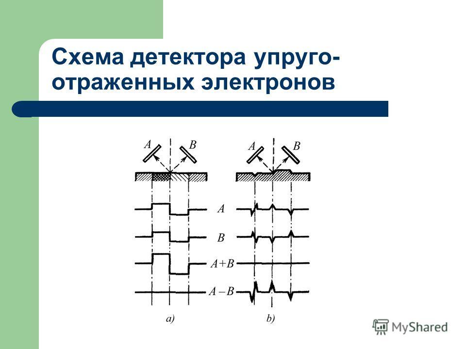 Схема детектора упруго- отраженных электронов