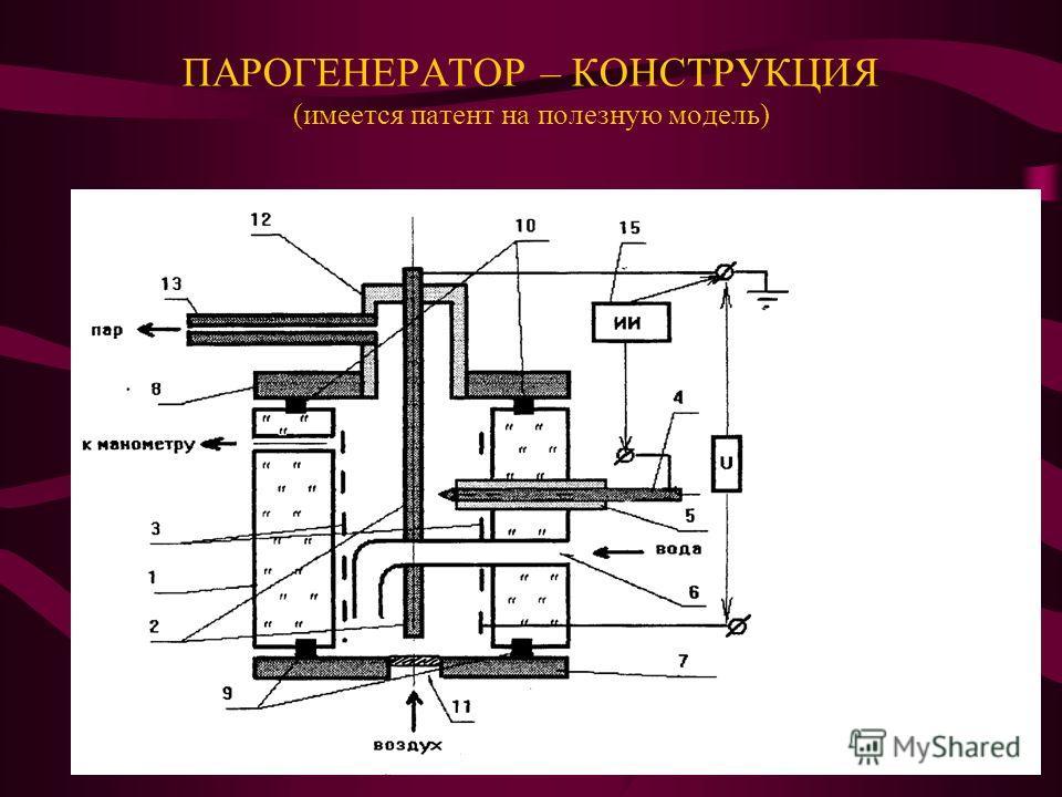 ПАРОГЕНЕРАТОР – КОНСТРУКЦИЯ (имеется патент на полезную модель)