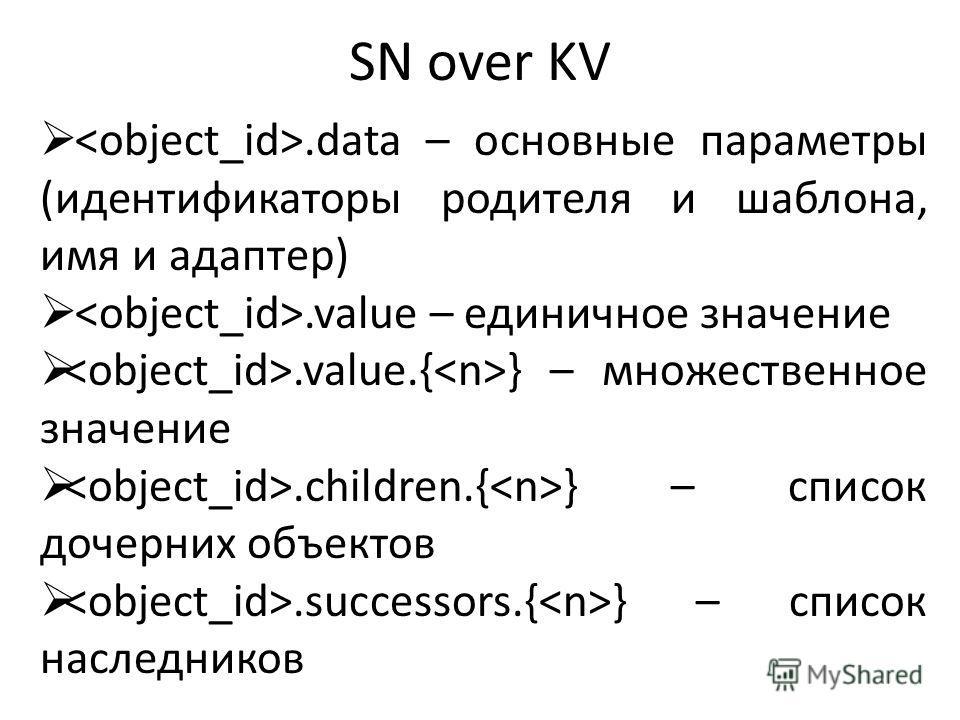 SN over KV.data – основные параметры (идентификаторы родителя и шаблона, имя и адаптер).value – единичное значение.value.{ } – множественное значение.children.{ } – список дочерних объектов.successors.{ } – список наследников