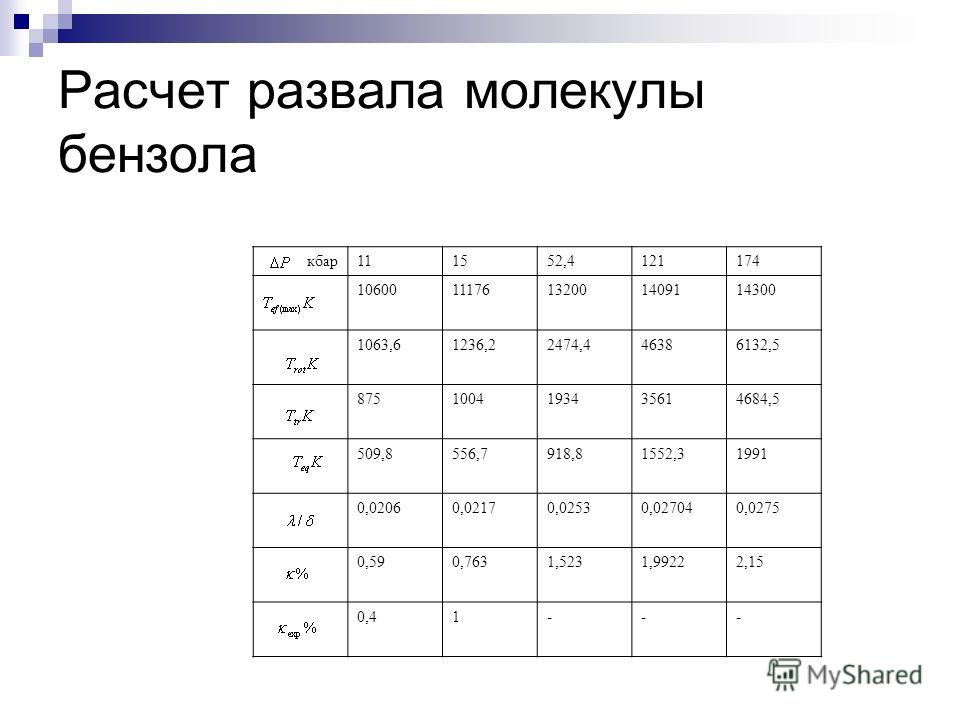 Расчет развала молекулы бензола кбар111552,4121174 1060011176132001409114300 1063,61236,22474,446386132,5 8751004193435614684,5 509,8556,7918,81552,31991 0,02060,02170,02530,027040,0275 0,590,7631,5231,99222,15 0,41---
