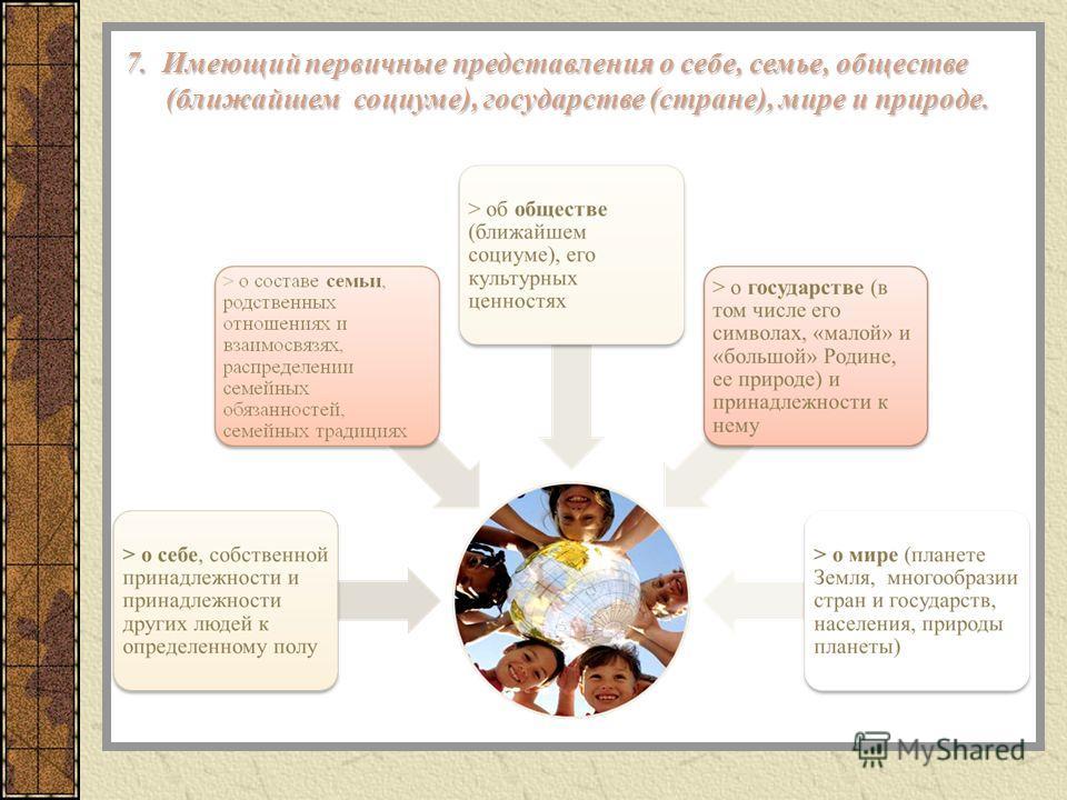 7. Имеющий первичные представления о себе, семье, обществе (ближайшем социуме), государстве (стране), мире и природе.