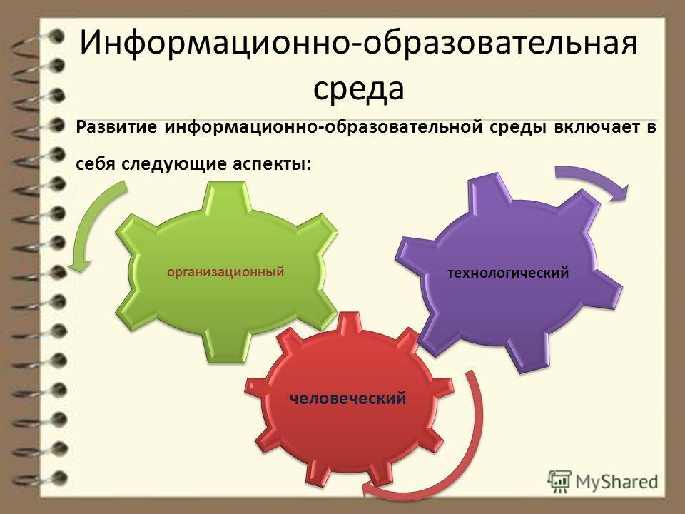 Информационно-образовательная среда Развитие информационно-образовательной среды включает в себя следующие аспекты: человеческий организационный технологический
