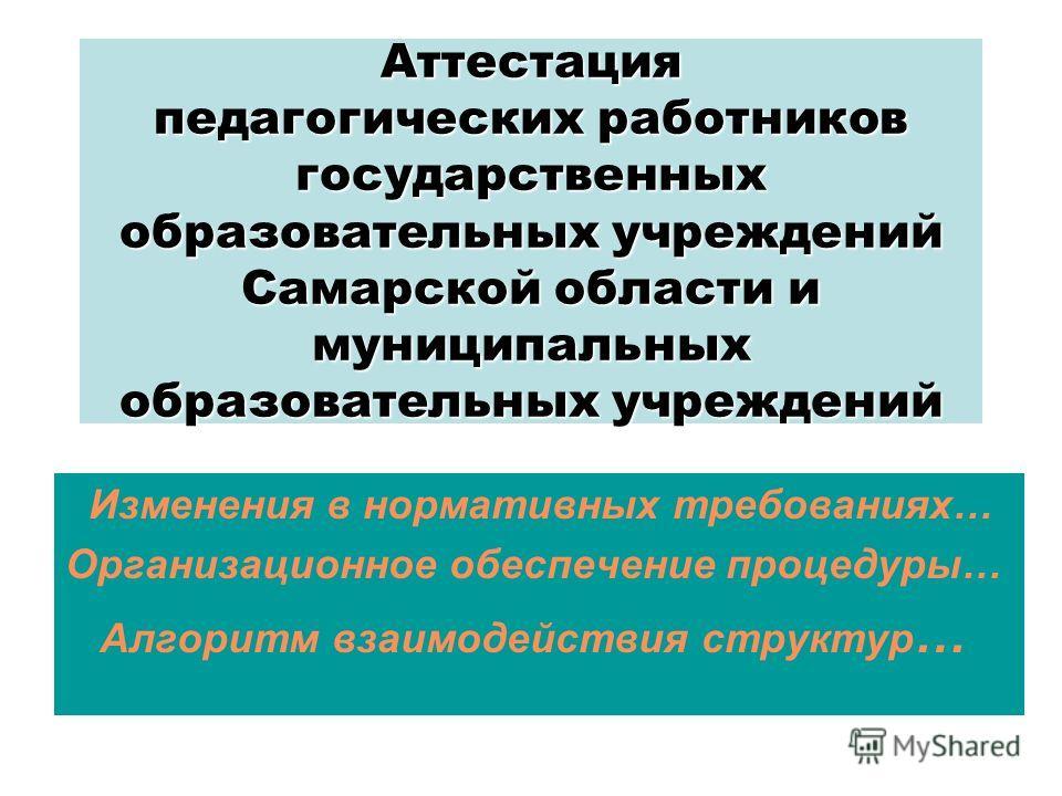 Аттестация педагогических работников государственных образовательных учреждений Самарской области и муниципальных образовательных учреждений Изменения в нормативных требованиях… Организационное обеспечение процедуры… Алгоритм взаимодействия структур