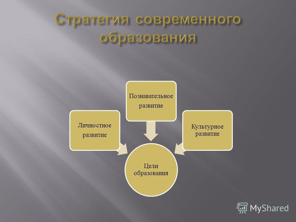 Цели образования Личностное развитие Познавательное развитие Культурное развитие