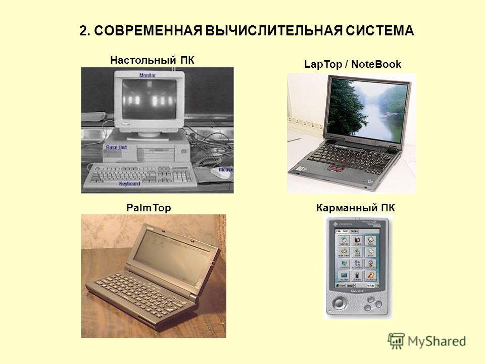 2. СОВРЕМЕННАЯ ВЫЧИСЛИТЕЛЬНАЯ СИСТЕМА Настольный ПК LapTop / NoteBook PalmTopКарманный ПК