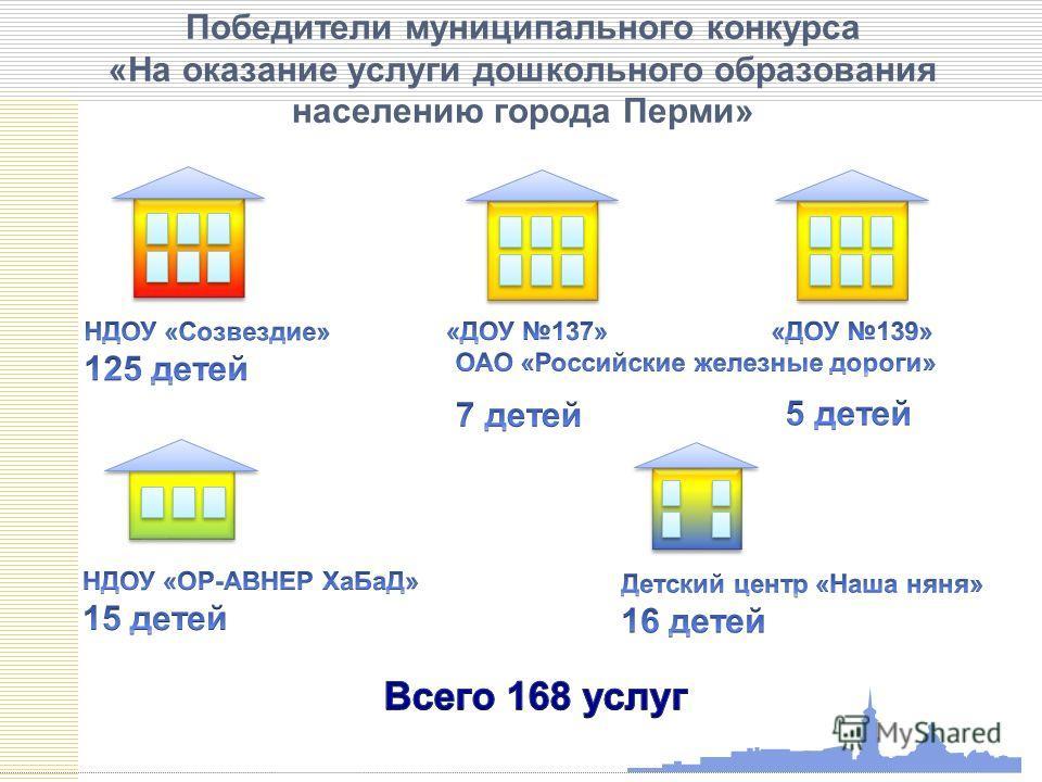 Победители муниципального конкурса «На оказание услуги дошкольного образования населению города Перми»