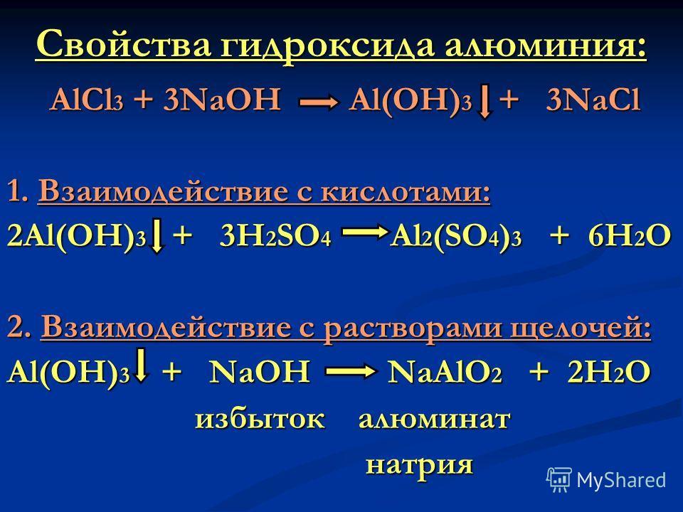 Свойства гидроксида алюминия: AlCl 3 + 3NaOH Al(OH) 3 + 3NaCl AlCl 3 + 3NaOH Al(OH) 3 + 3NaCl 1. Взаимодействие с кислотами: 2Al(OH) 3 + 3H 2 SO 4 Al 2 (SO 4 ) 3 + 6H 2 O 2. Взаимодействие с растворами щелочей: Al(OH) 3 + NaOH NaAlO 2 + 2H 2 O избыто
