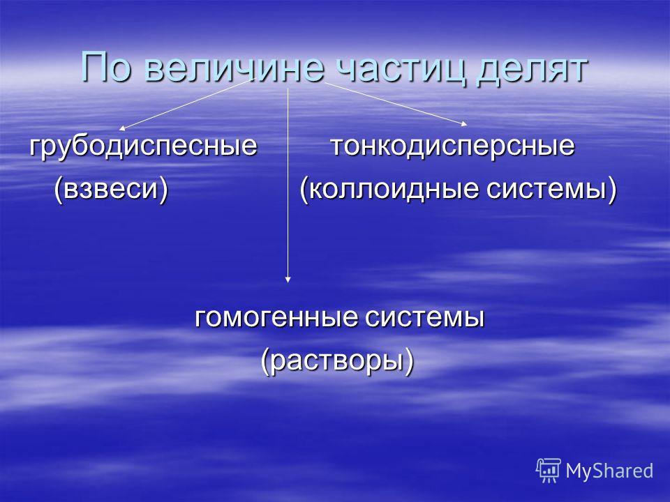 По величине частиц делят грубодиспесные тонкодисперсные (взвеси) (коллоидные системы) (взвеси) (коллоидные системы) гомогенные системы гомогенные системы (растворы) (растворы)