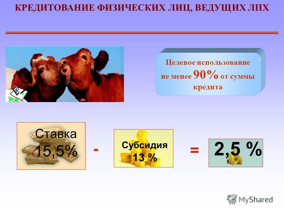 КРЕДИТОВАНИЕ ФИЗИЧЕСКИХ ЛИЦ, ВЕДУЩИХ ЛПХ 2,5 % Ставка 15,5% Субсидия 13 % - = Целевое использование не менее 90% от суммы кредита