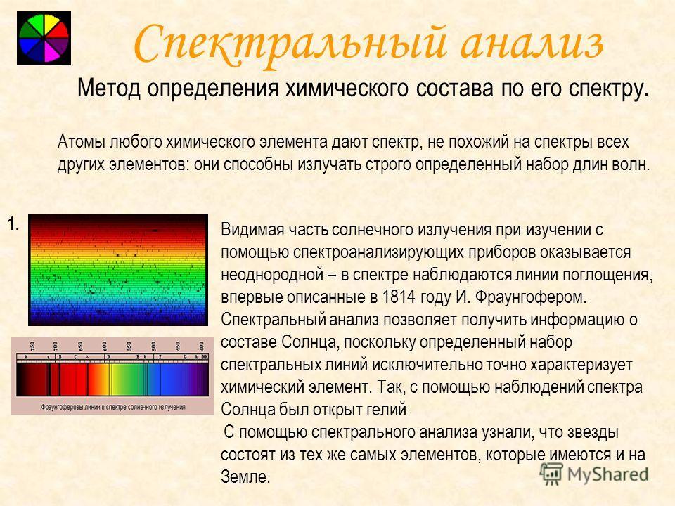 Спектры испускания и поглощения Спектры испускания: 1- сплошной; 2- натрия; 3- водорода; 4- гелия. Спектры поглощения: 5- солнечный; 6- натрия; 7- водорода; 8- гелия.