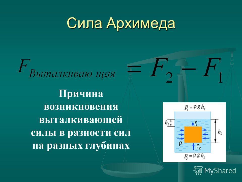 Сила Архимеда Сила Архимеда