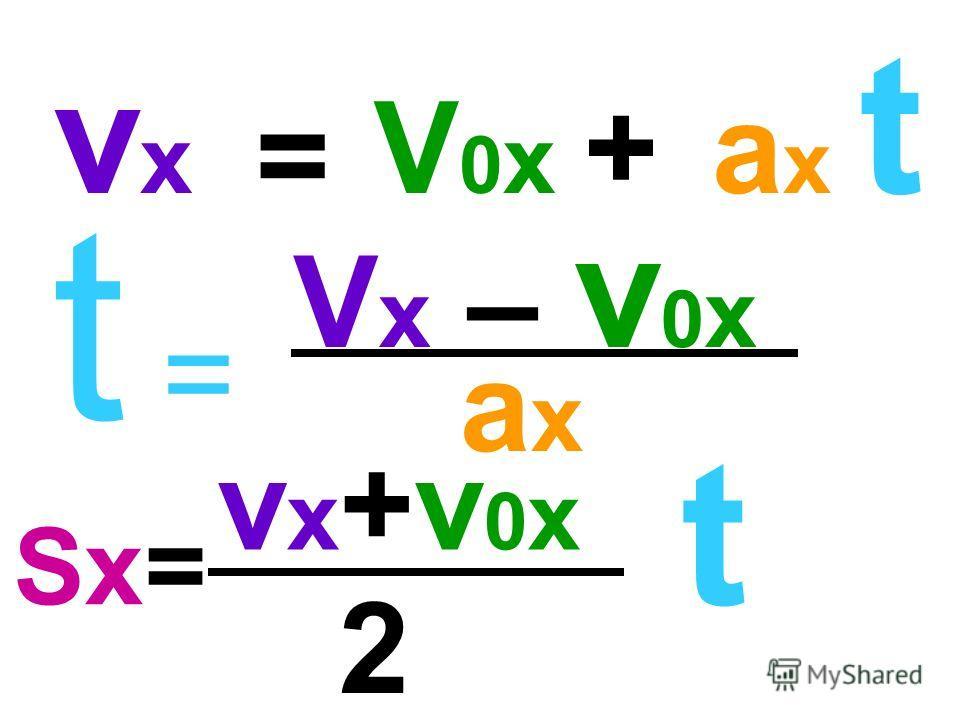 v x – V 0 x + а х t Sx= t vx+v0xvx+v0x 2 = Vx – v0xVx – v0x ахах t =