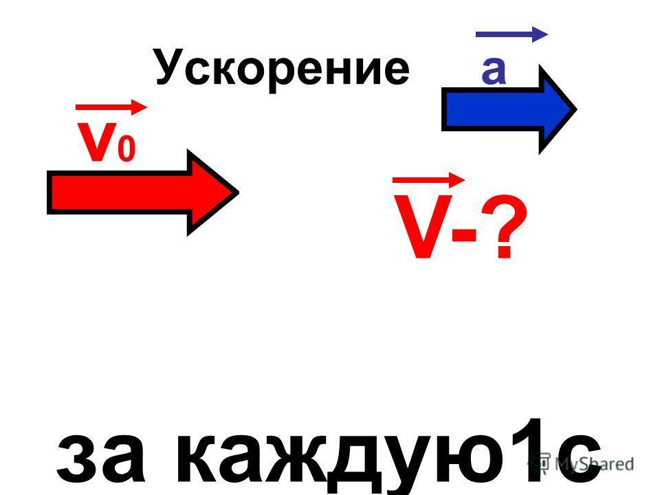 Ускорение а за каждую1с v0v0 V-?