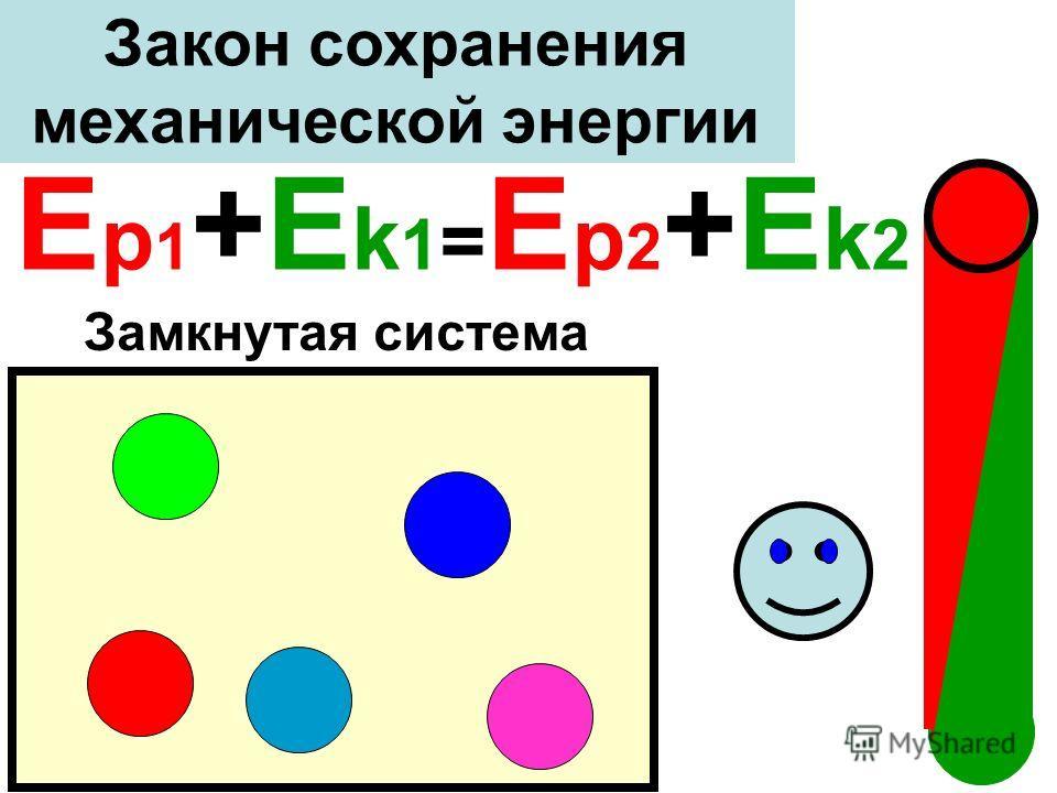 Ер1+Еk1=Ер2+Еk2Ер1+Еk1=Ер2+Еk2 Закон сохранения механической энергии Замкнутая система