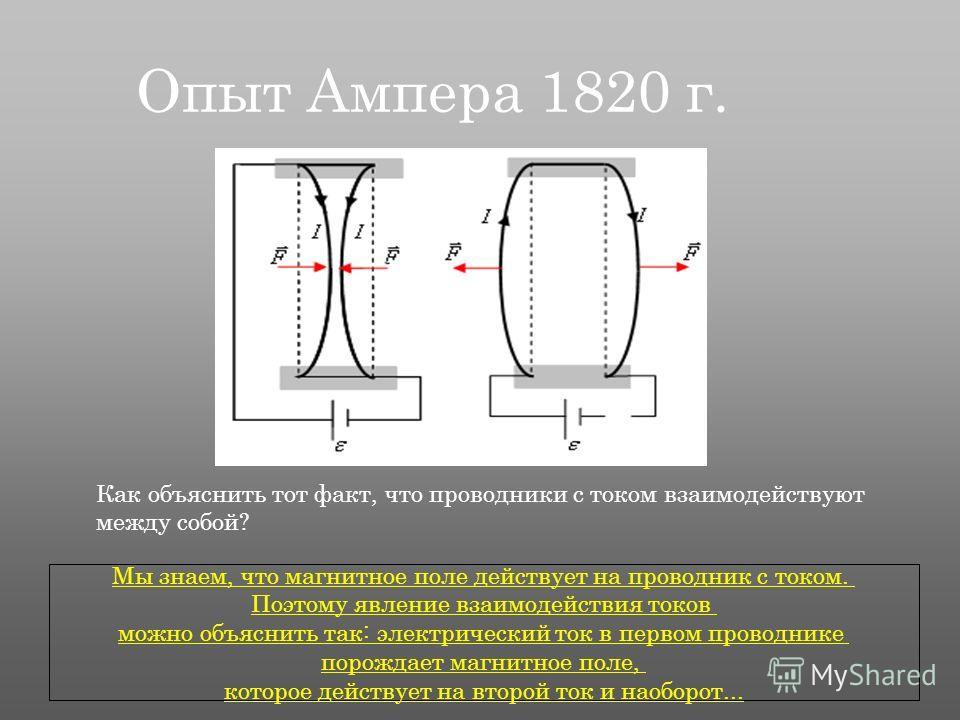 Опыт Ампера 1820 г. Как объяснить тот факт, что проводники с током взаимодействуют между собой? Мы знаем, что магнитное поле действует на проводник с током. Поэтому явление взаимодействия токов можно объяснить так: электрический ток в первом проводни