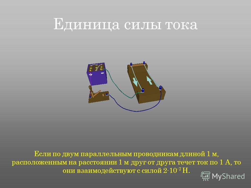 Единица силы тока Если по двум параллельным проводникам длиной 1 м, расположенным на расстоянии 1 м друг от друга течет ток по 1 А, то они взаимодействуют с силой 210 -7 Н.