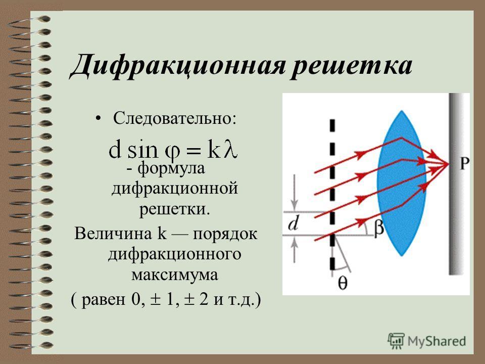 Дифракционная решетка Оптическая разность хода Из условия максимума интерференции получим: