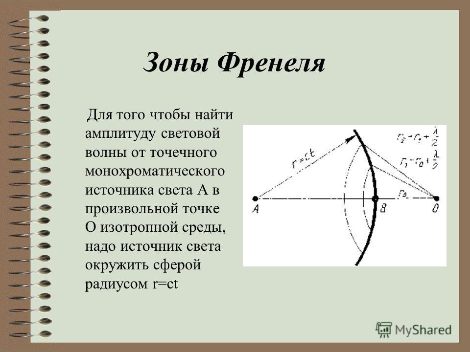 Принцип Гюйгенса-Френеля: каждая точка волновой поверхности является источником вторичных сферических волн, которые интерферируют между собой