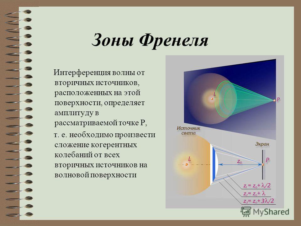 Зоны Френеля Для того чтобы найти амплитуду световой волны от точечного монохроматического источника света А в произвольной точке О изотропной среды, надо источник света окружить сферой радиусом r=ct
