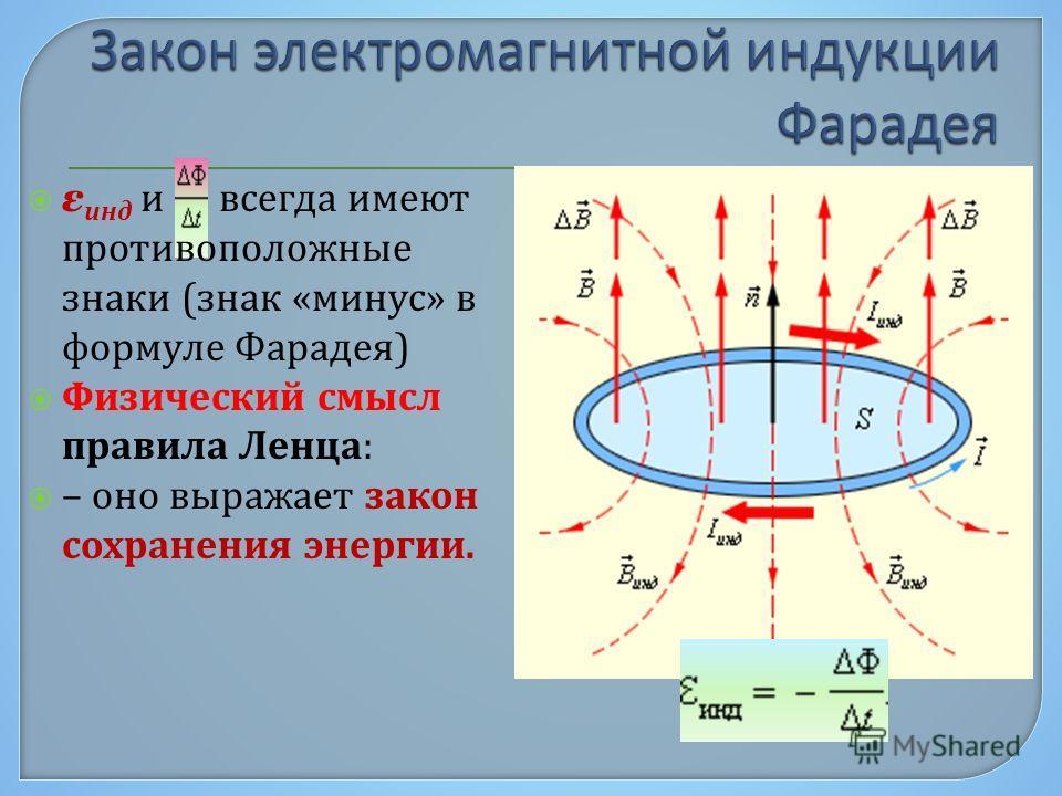 ε инд и всегда имеют противоположные знаки (знак «минус» в формуле Фарадея) Физический смысл правила Ленца: – оно выражает закон сохранения энергии.