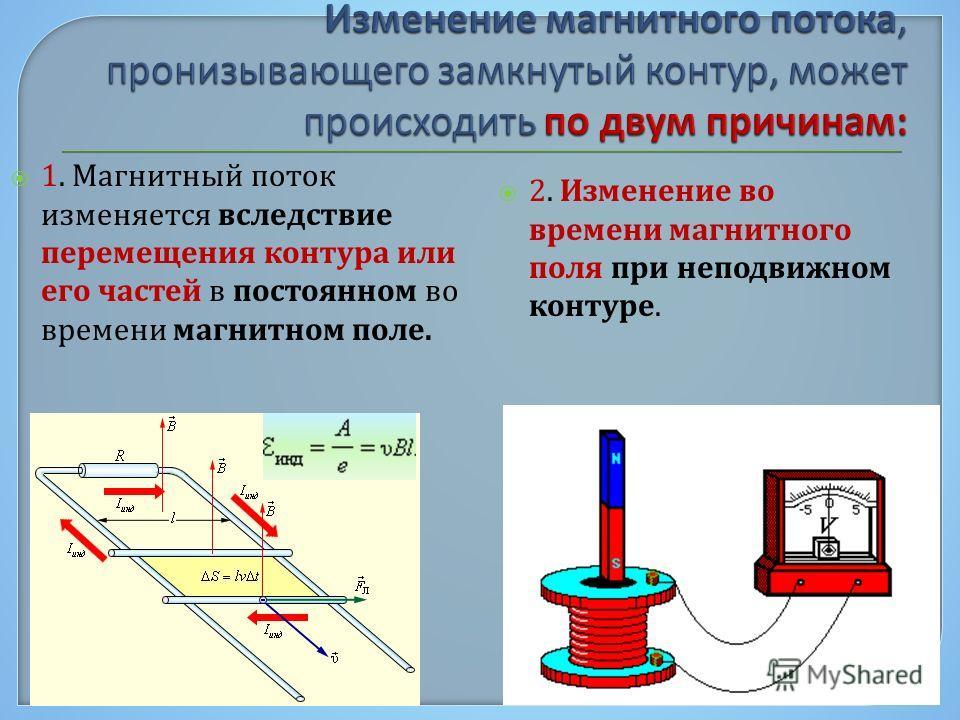 1. Магнитный поток изменяется вследствие перемещения контура или его частей в постоянном во времени магнитном поле. 2. Изменение во времени магнитного поля при неподвижном контуре.