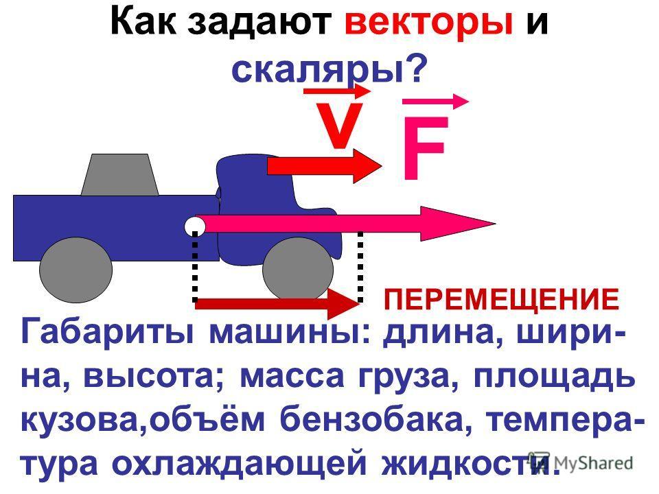 Как задают векторы и скаляры? v F Габариты машины: длина, шири- на, высота; масса груза, площадь кузова,объём бензобака, темпера- тура охлаждающей жидкости. ПЕРЕМЕЩЕНИЕ