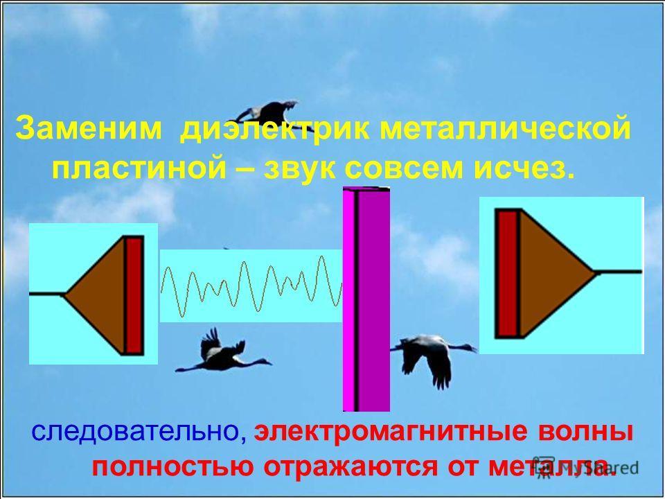 Заменим диэлектрик металлической пластиной – звук совсем исчез. следовательно, электромагнитные волны полностью отражаются от металла.