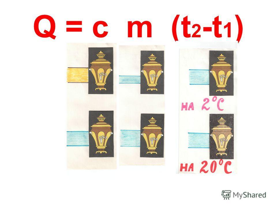 Q = c m (t 2 -t 1 )