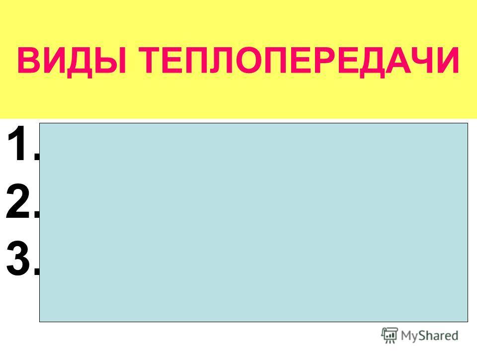 ВИДЫ ТЕПЛОПЕРЕДАЧИ 1. Теплопроводность 2.Конвекция 3.Излучение