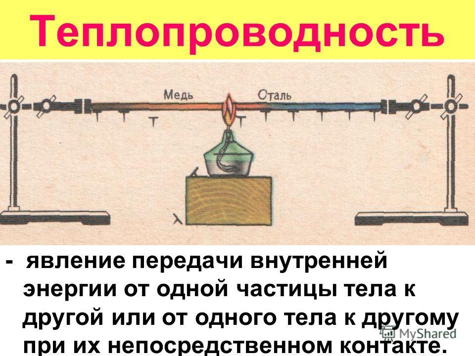Теплопроводность - явление передачи внутренней энергии от одной частицы тела к другой или от одного тела к другому при их непосредственном контакте.