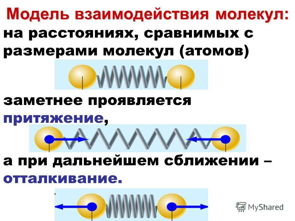 Модель взаимодействия молекул: на расстояниях, сравнимых с размерами молекул (атомов) а при дальнейшем сближении – отталкивание. заметнее проявляется притяжение,