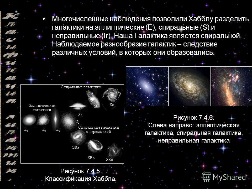 Многочисленные наблюдения позволили Хабблу разделить галактики на эллиптические (E), спиральные (S) и неправильные (Ir). Наша Галактика является спиральной. Наблюдаемое разнообразие галактик – следствие различных условий, в которых они образовались.
