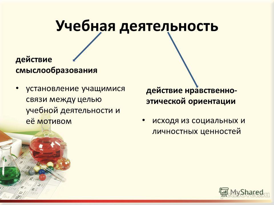 Учебная деятельность действие смыслообразования установление учащимися связи между целью учебной деятельности и её мотивом действие нравственно- этической ориентации исходя из социальных и личностных ценностей