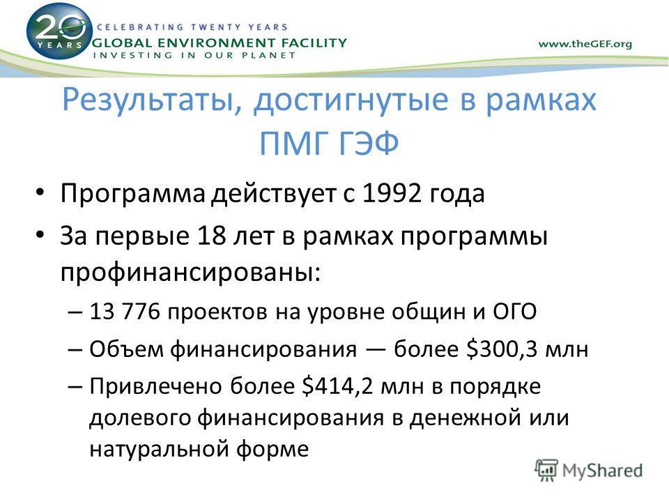 Результаты, достигнутые в рамках ПМГ ГЭФ Программа действует с 1992 года За первые 18 лет в рамках программы профинансированы: – 13 776 проектов на уровне общин и ОГО – Объем финансирования более $300,3 млн – Привлечено более $414,2 млн в порядке дол