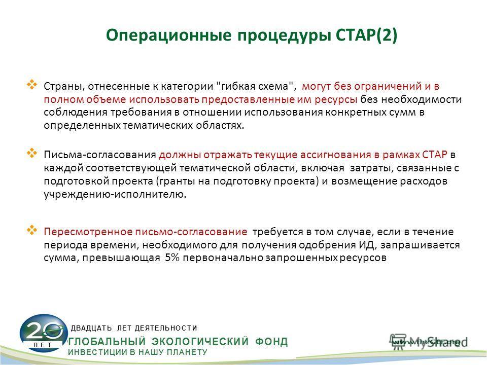 Операционные процедуры СТАР(2) Страны, отнесенные к категории